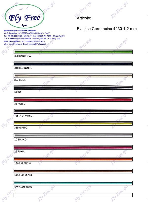 ISIYINER Cordoncini Elastici 2 Rotoli Metallici Cordoncini Elastici Nastro Elastico Corda per Confezione Regalo per Confezionamento Artigianale 1mm 25m//Rotoli